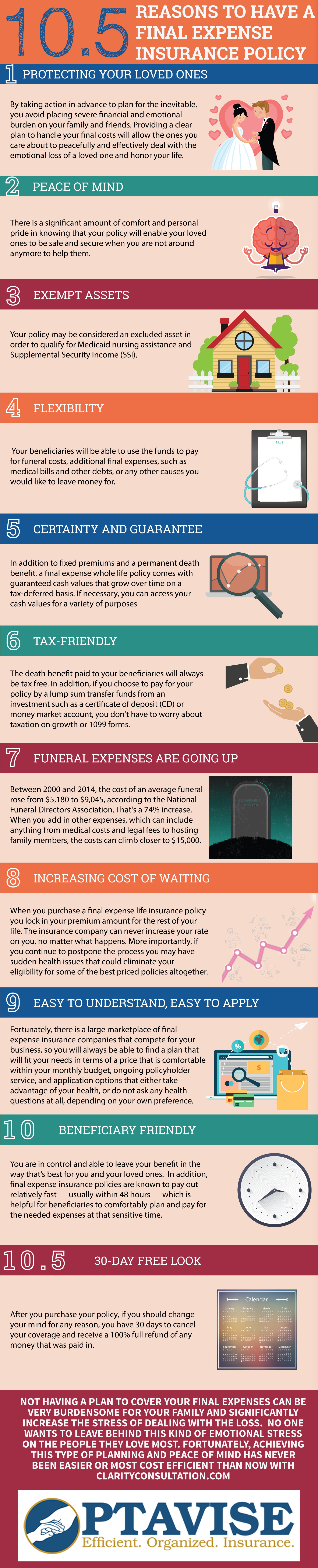 10.5 Reasons to Have a Final Expense Plan