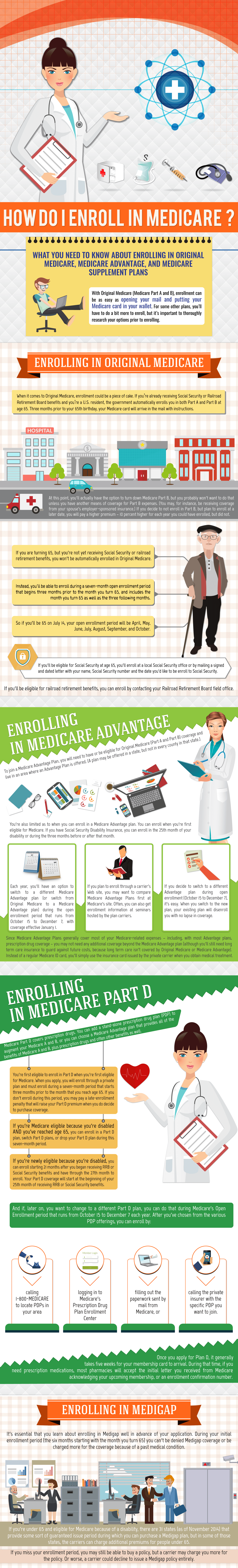 How do I enroll in Medicare