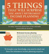 5 Things That Will Surprise You About Retirement Income Planning