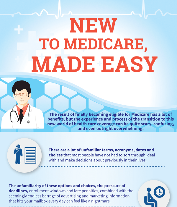 I am New to Medicare