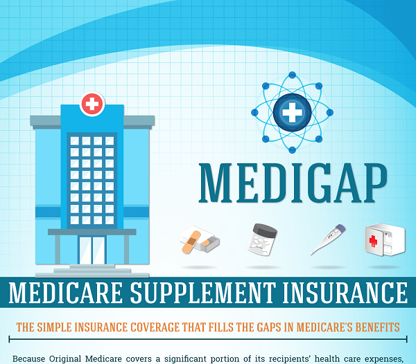 Medigap Overview What Gaps