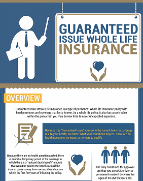 Guaranteed Issue Whole Life Insurance