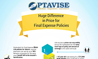Huge Difference in Price for Final Expense Policies