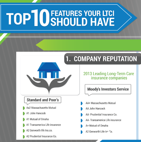 Top 10 Features Your LTCI Should Have