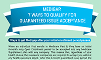 How To Qualify for Medigap