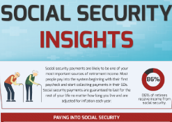 Scoial Security Insights
