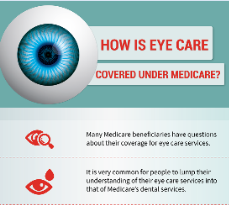 Medicare Eye Care Infographic
