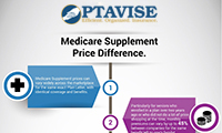 Medicare Supplement Price Difference