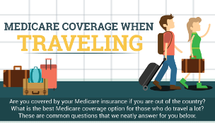 Medicare Options for Retirees Who Travel