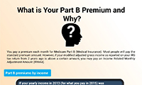 What is your Part B Premium and Why
