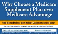 Why Choose a Medicare Supplement