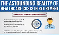 The Astounding Reality of Healthcare Costs in Retirement
