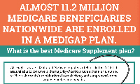 Whats the Best Medigap Plan