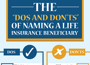 the dos and donts of naming a life insurance